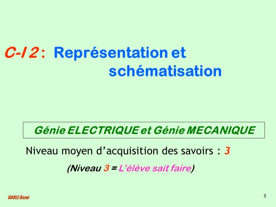 Génie ELECTRIQUE et Génie MECANIQUE