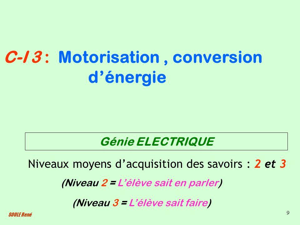 Motorisation , conversion d'énergie
