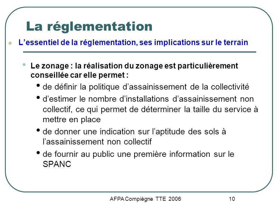 La réglementation L'essentiel de la réglementation, ses implications sur le terrain.