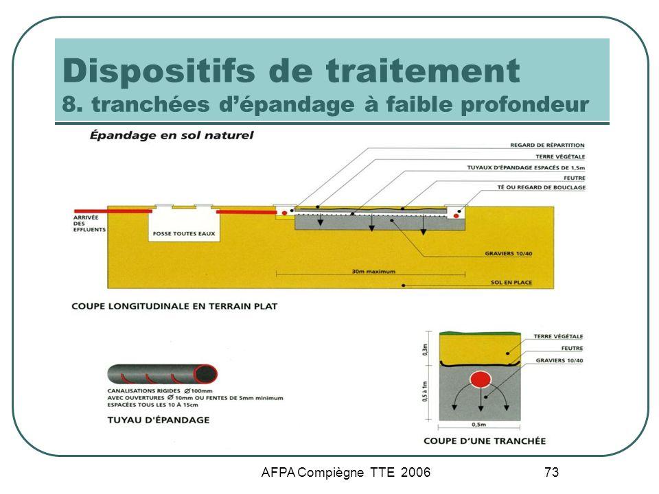Dispositifs de traitement 8. tranchées d'épandage à faible profondeur