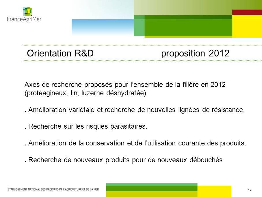 Orientation R&D proposition 2012