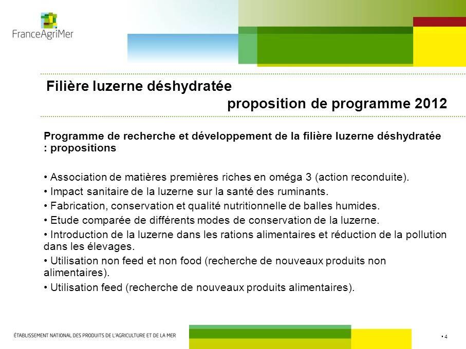 Filière luzerne déshydratée proposition de programme 2012