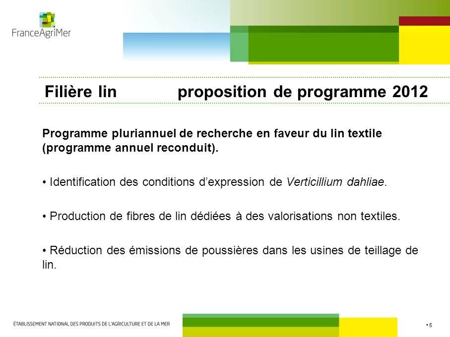 Filière lin proposition de programme 2012