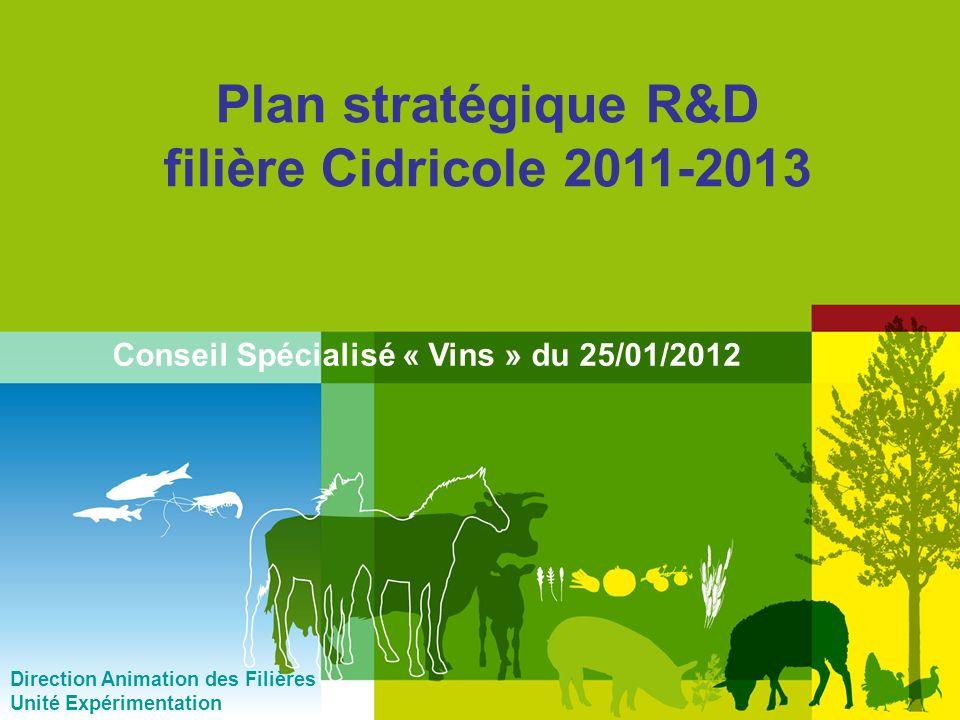 Conseil Spécialisé « Vins » du 25/01/2012