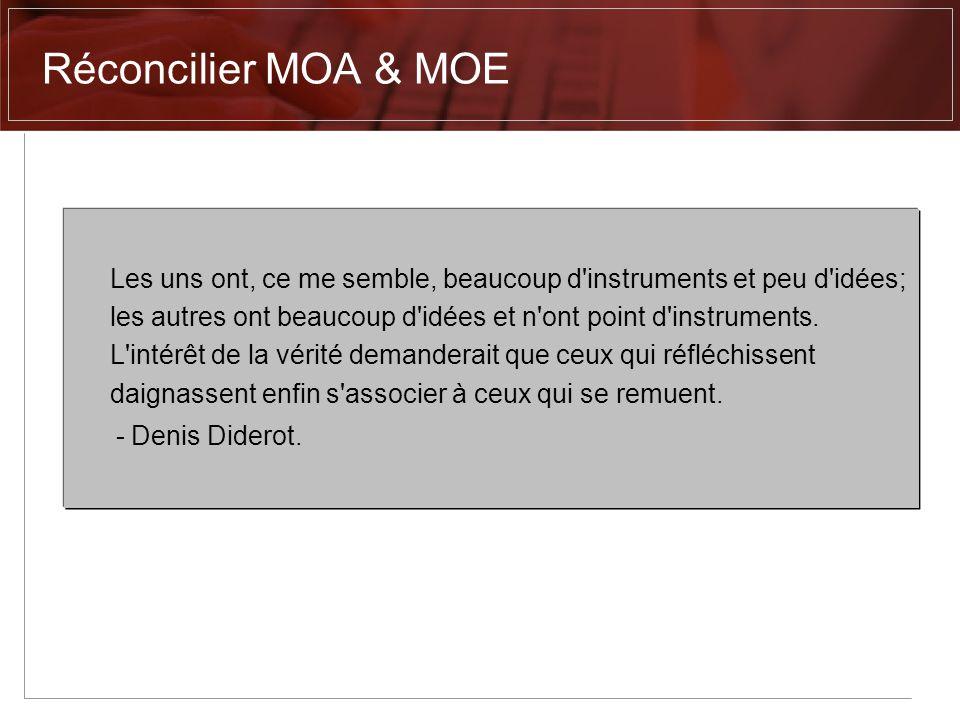 Réconcilier MOA & MOE