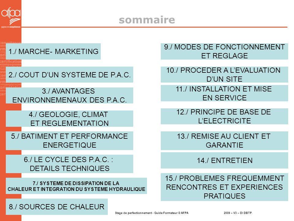 sommaire 1./ MARCHE- MARKETING 9./ MODES DE FONCTIONNEMENT ET REGLAGE