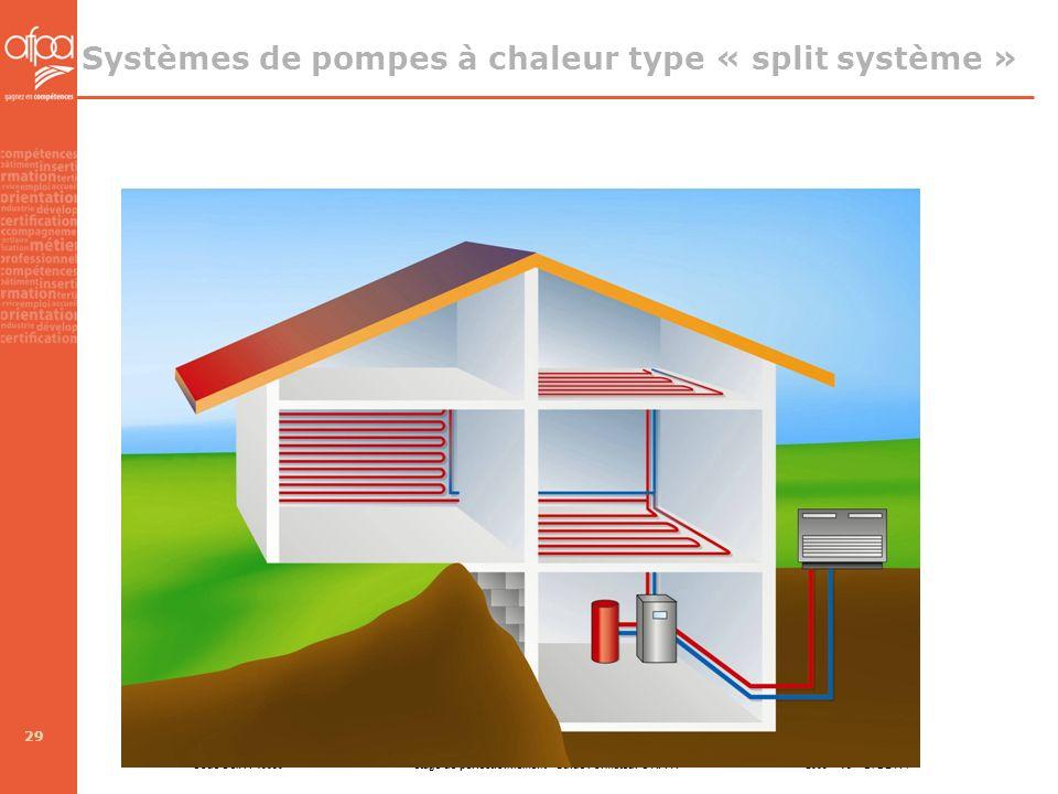 Systèmes de pompes à chaleur type « split système »