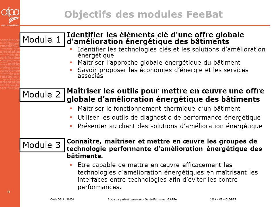 Objectifs des modules FeeBat