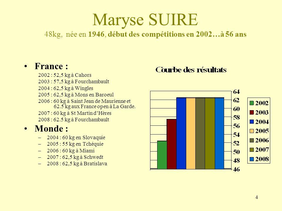 Maryse SUIRE 48kg, née en 1946, début des compétitions en 2002…à 56 ans