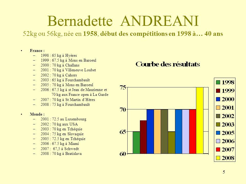 Bernadette ANDREANI 52kg ou 56kg, née en 1958, début des compétitions en 1998 à… 40 ans