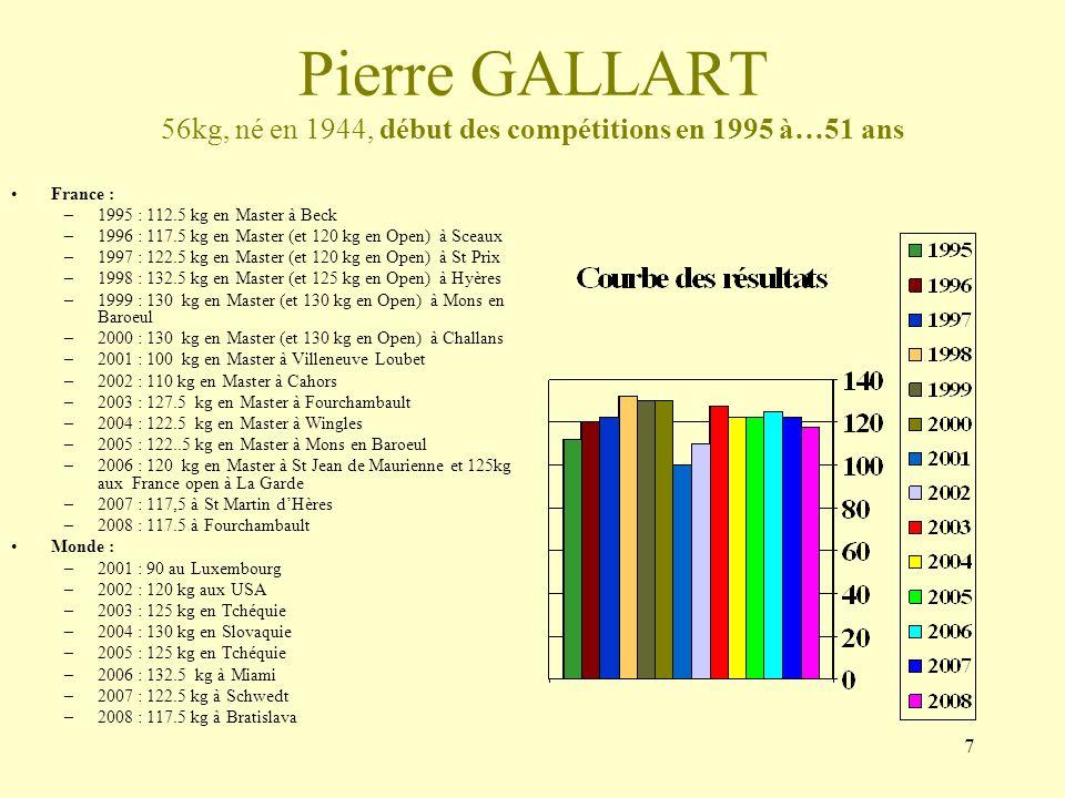 Pierre GALLART 56kg, né en 1944, début des compétitions en 1995 à…51 ans