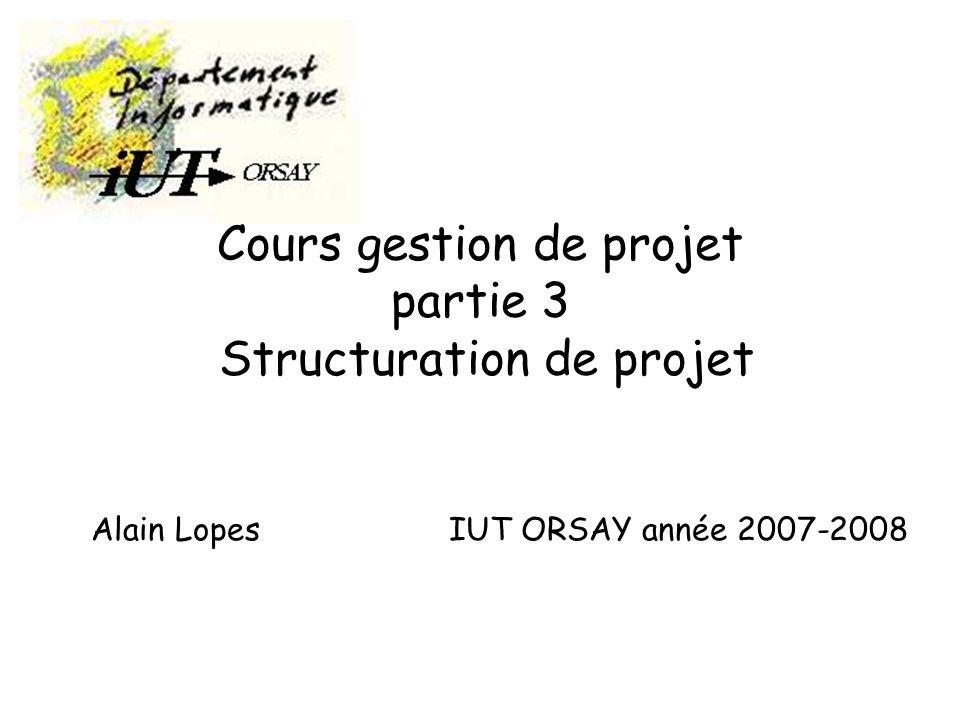 Cours gestion de projet partie 3 Structuration de projet