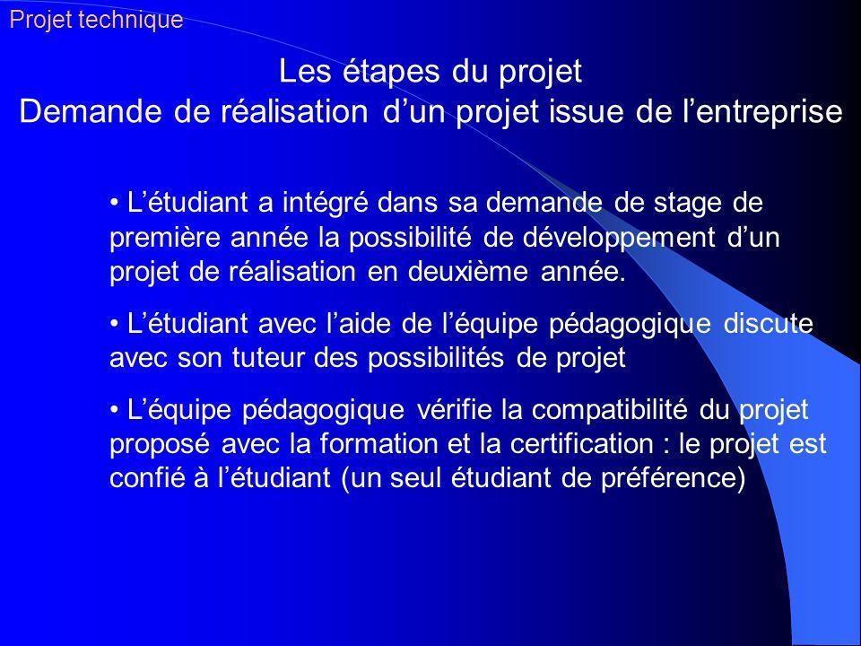 Projet technique Les étapes du projet Demande de réalisation d'un projet issue de l'entreprise.