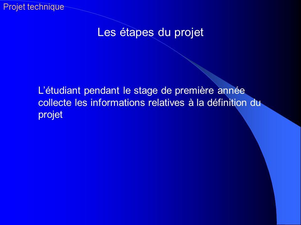 Projet technique Les étapes du projet.