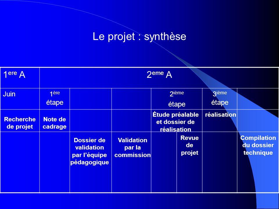 Le projet : synthèse 1ere A 2eme A Juin 1ère étape 2ième étape