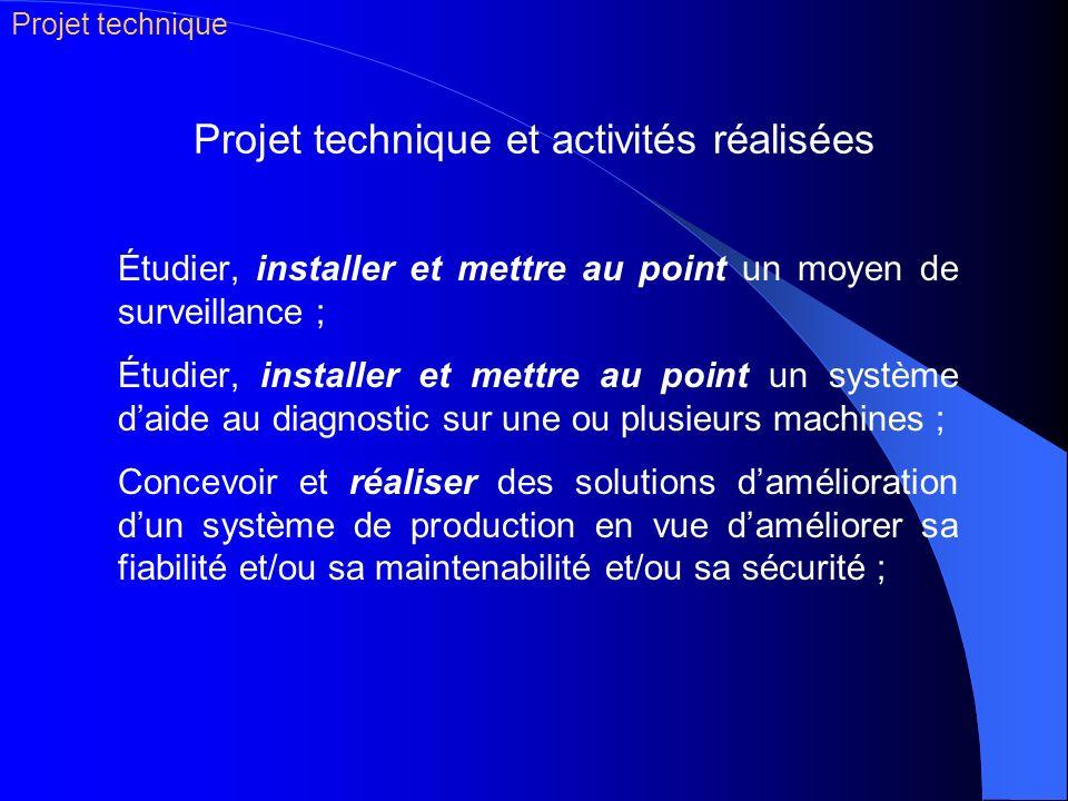 Projet technique et activités réalisées