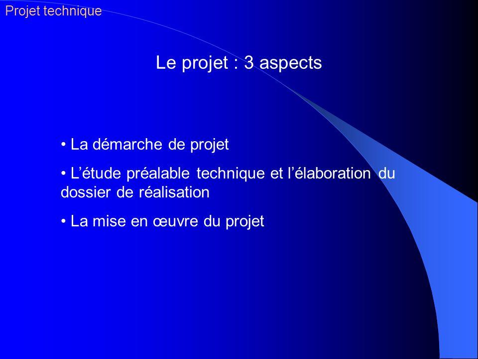 Le projet : 3 aspects La démarche de projet