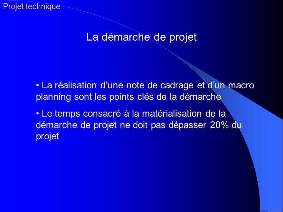 Projet technique La démarche de projet. La réalisation d'une note de cadrage et d'un macro planning sont les points clés de la démarche.