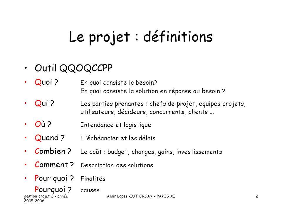 Le projet : définitions