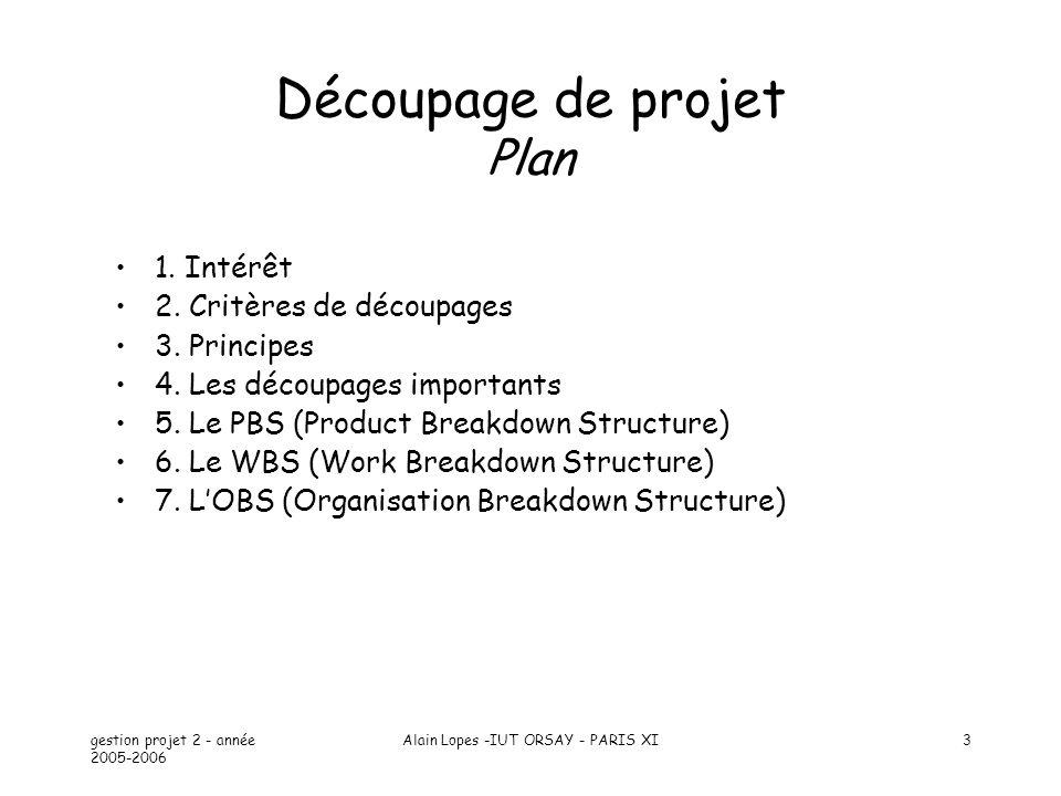 Découpage de projet Plan
