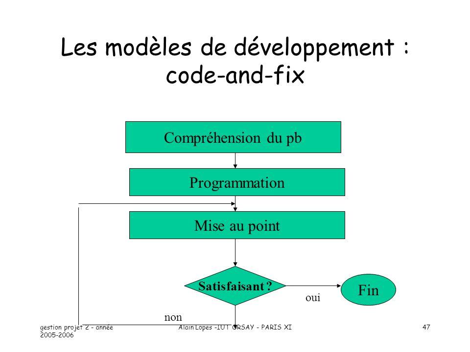Les modèles de développement : code-and-fix