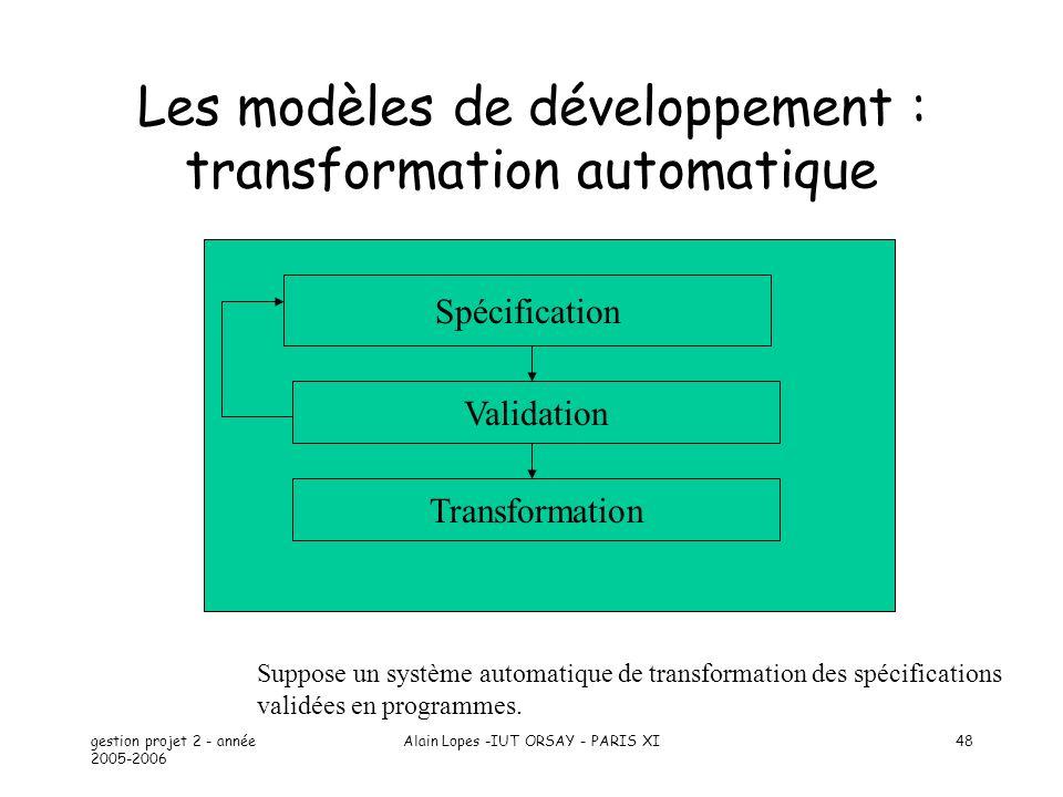 Les modèles de développement : transformation automatique