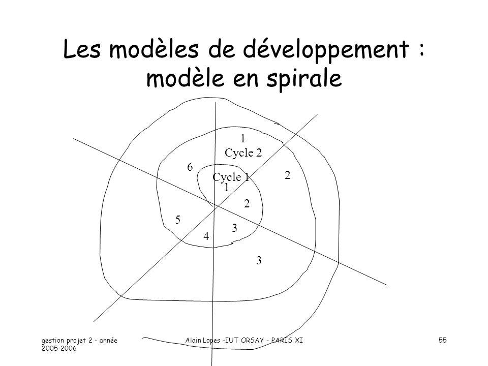Les modèles de développement : modèle en spirale