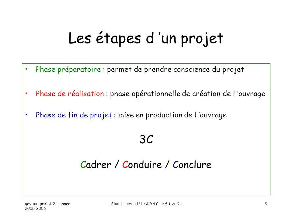 Les étapes d 'un projet 3C Cadrer / Conduire / Conclure