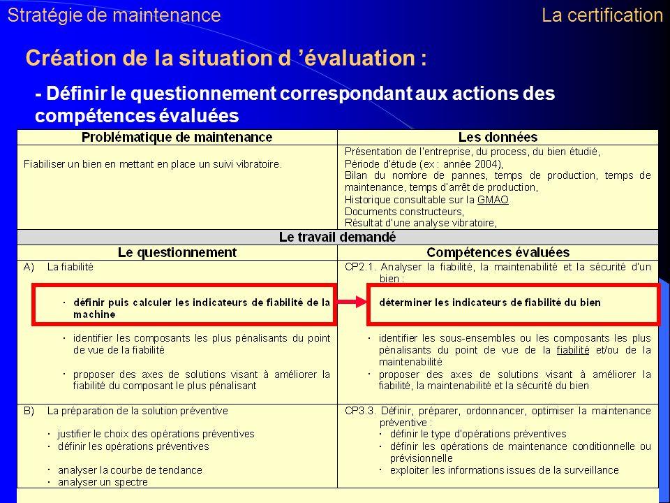 Création de la situation d 'évaluation :