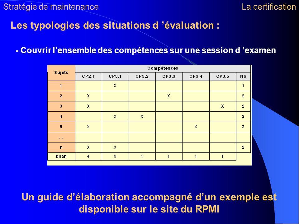 Les typologies des situations d 'évaluation :