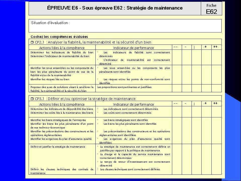 Structure de la fiche d 'évaluation