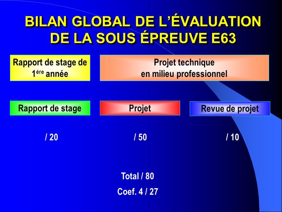 BILAN GLOBAL DE L'ÉVALUATION DE LA SOUS ÉPREUVE E63