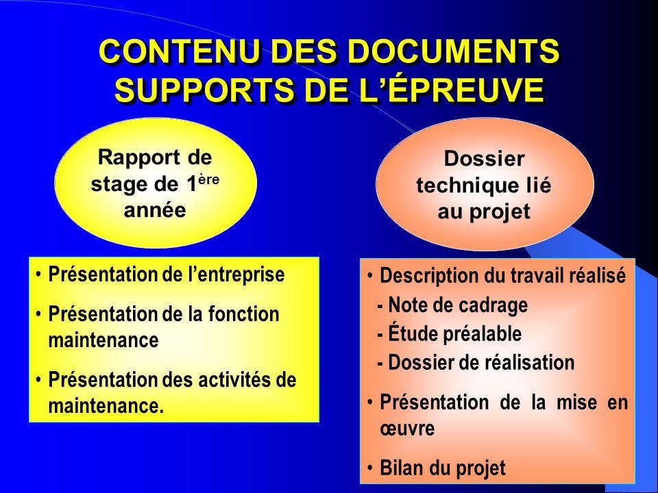 CONTENU DES DOCUMENTS SUPPORTS DE L'ÉPREUVE