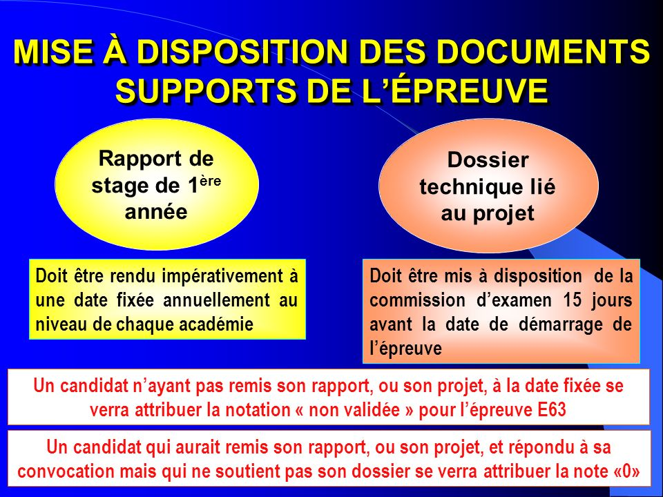 MISE À DISPOSITION DES DOCUMENTS SUPPORTS DE L'ÉPREUVE