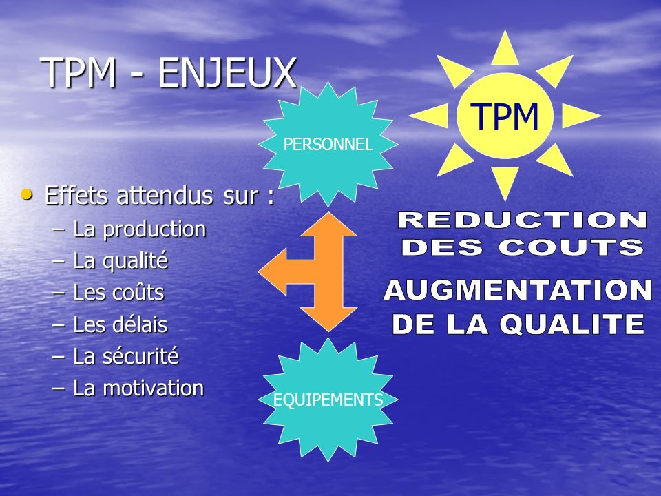 TPM - ENJEUX TPM REDUCTION DES COUTS AUGMENTATION DE LA QUALITE