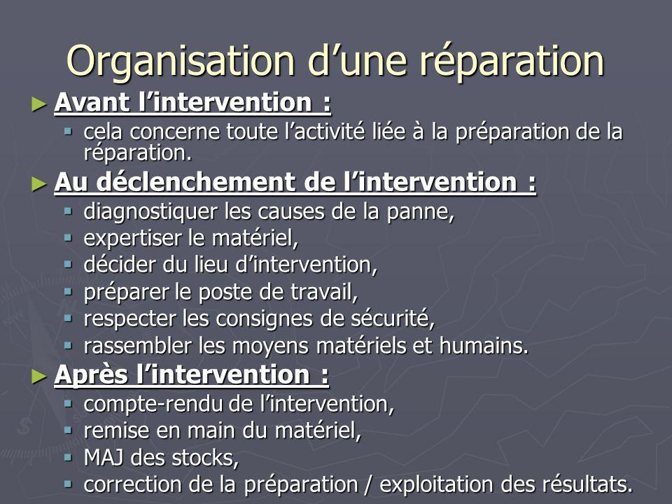 Organisation d'une réparation