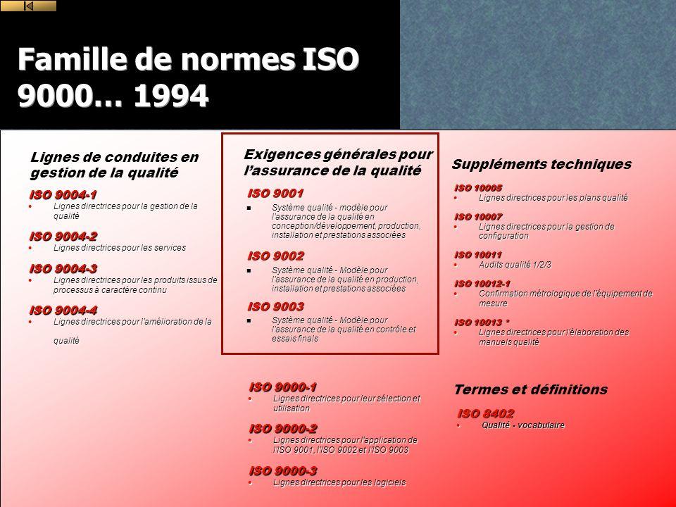 Famille de normes ISO 9000… 1994 Lignes de conduites en gestion de la qualité. ISO 10005. Lignes directrices pour les plans qualité.