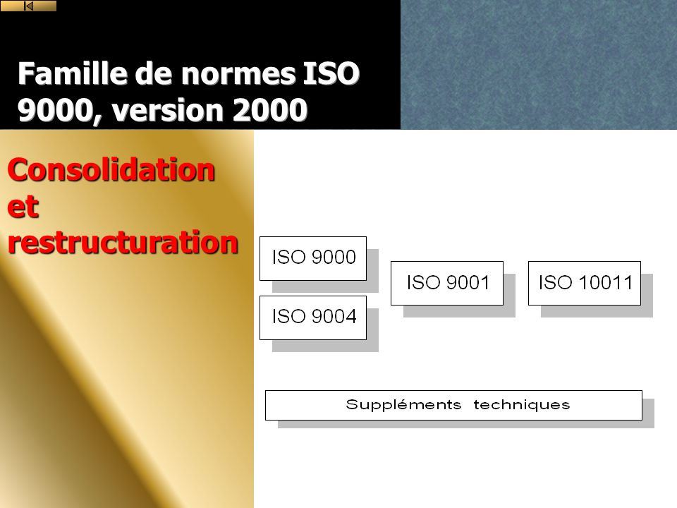 Famille de normes ISO 9000, version 2000