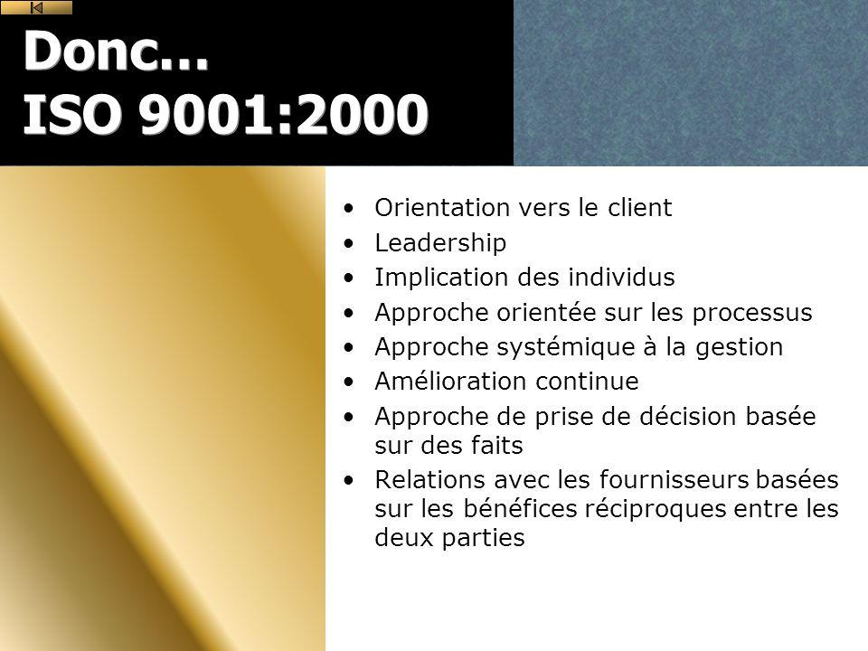 Donc… ISO 9001:2000 Orientation vers le client Leadership