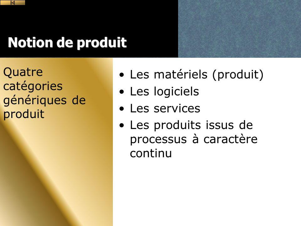 Notion de produit Les matériels (produit)
