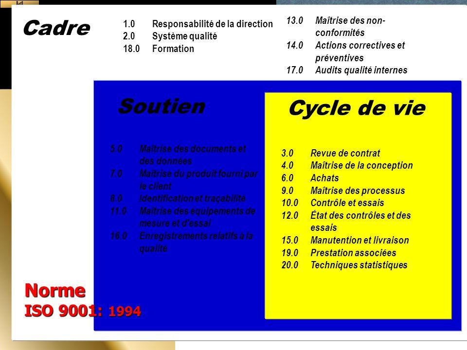 Cadre Soutien Cycle de vie Norme ISO 9001: 1994