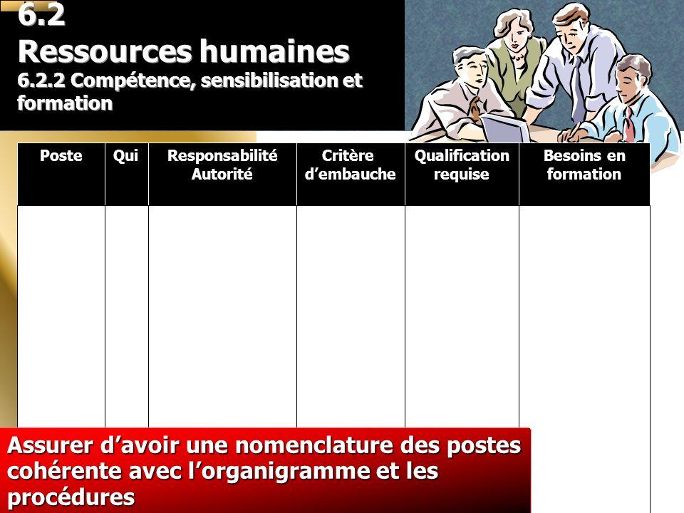 6.2 Ressources humaines 6.2.2 Compétence, sensibilisation et formation