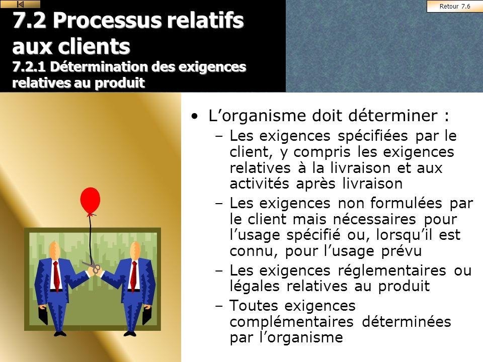 Retour 7.6 7.2 Processus relatifs aux clients 7.2.1 Détermination des exigences relatives au produit.