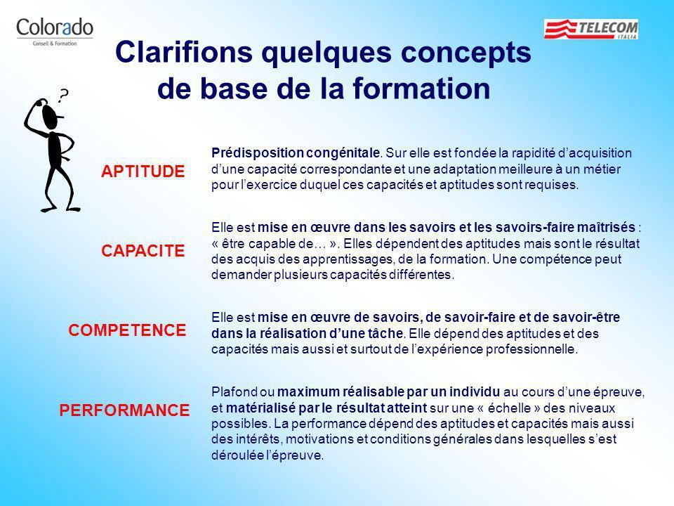 Clarifions quelques concepts de base de la formation