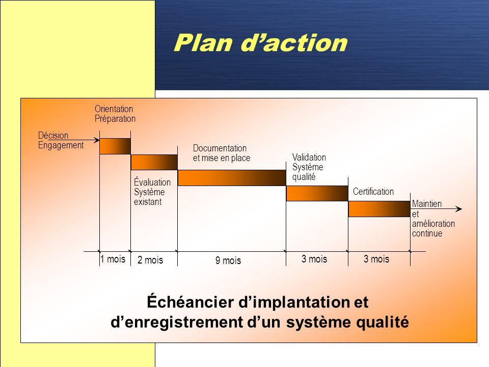 Échéancier d'implantation et d'enregistrement d'un système qualité