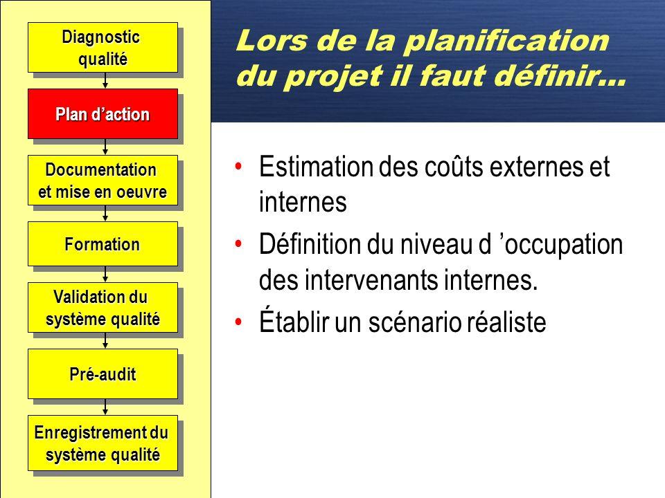 Lors de la planification du projet il faut définir...