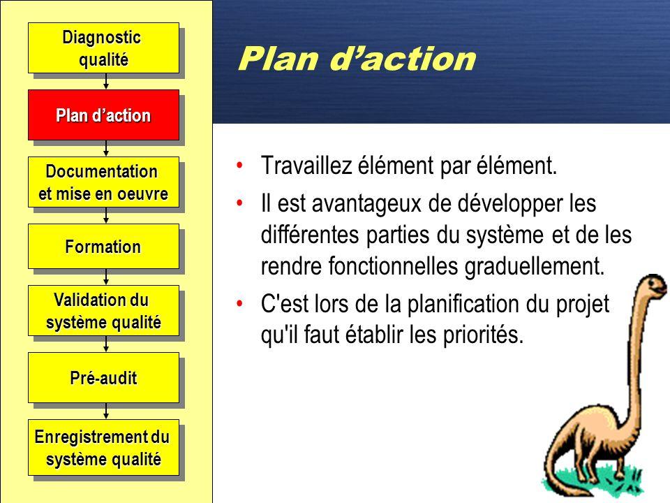 Plan d'action Travaillez élément par élément.