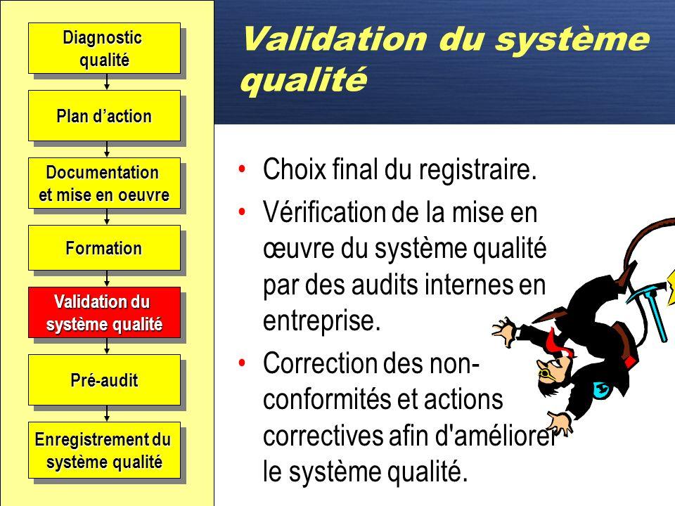 Validation du système qualité