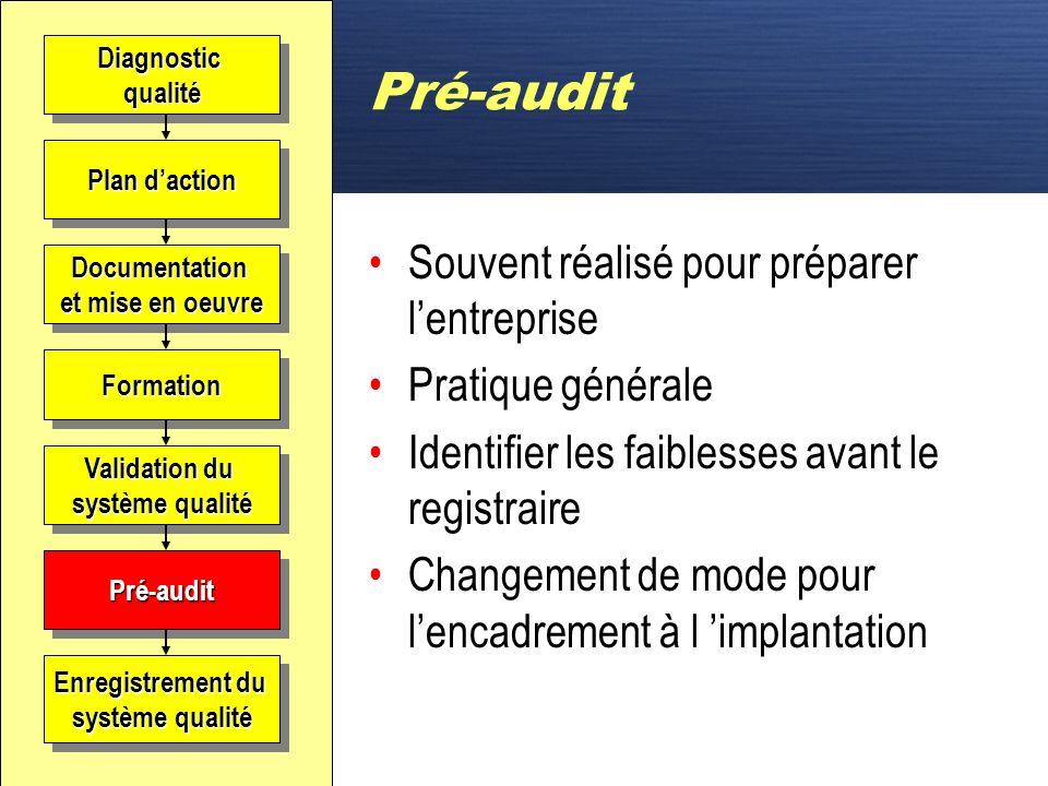 Pré-audit Souvent réalisé pour préparer l'entreprise Pratique générale