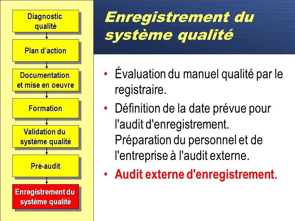 Enregistrement du système qualité